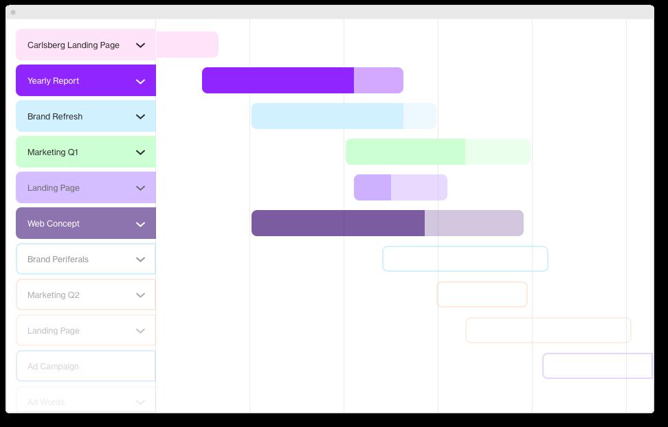 ProjectPortfolio_Timeline